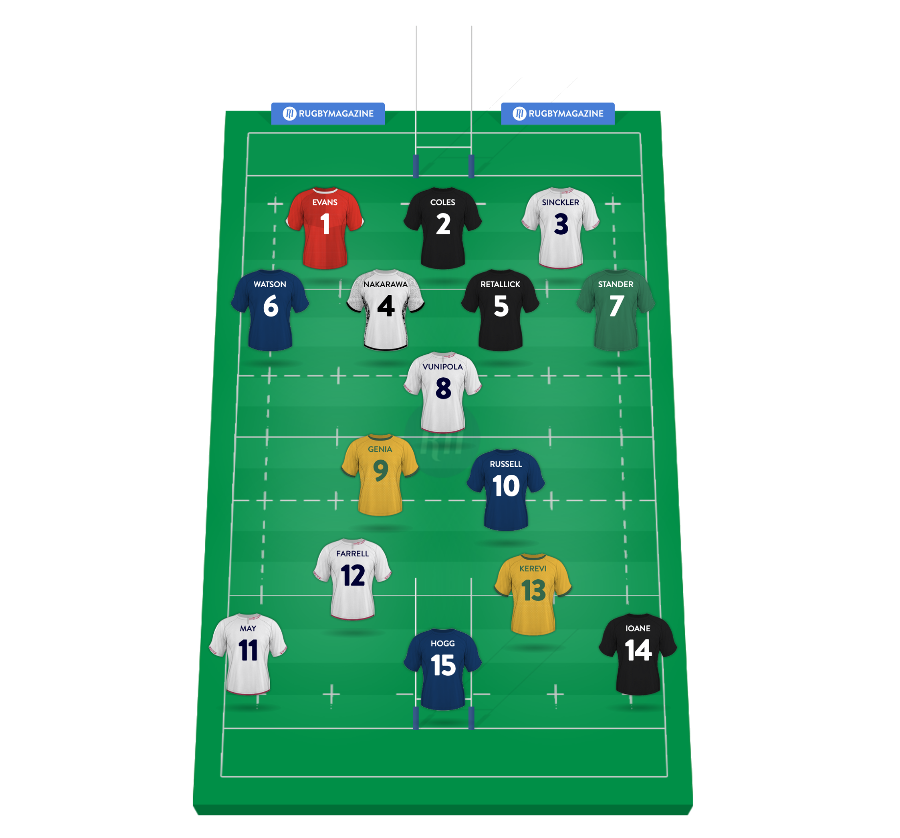 Super Rugby Fantasy Rugby Team