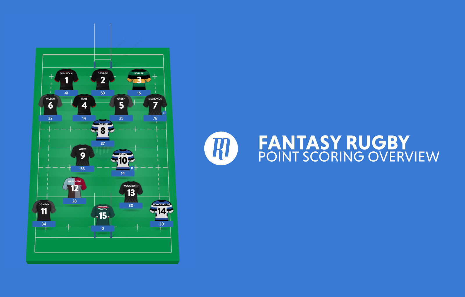 Fantasy Rugby: How are points scored?