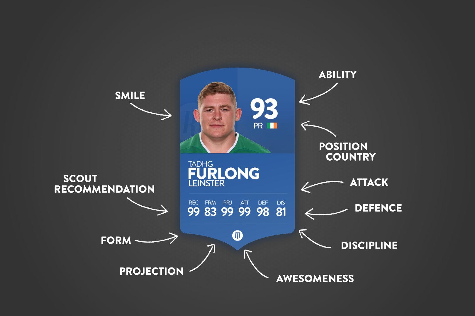 Spotlight: Tadhg Furlong