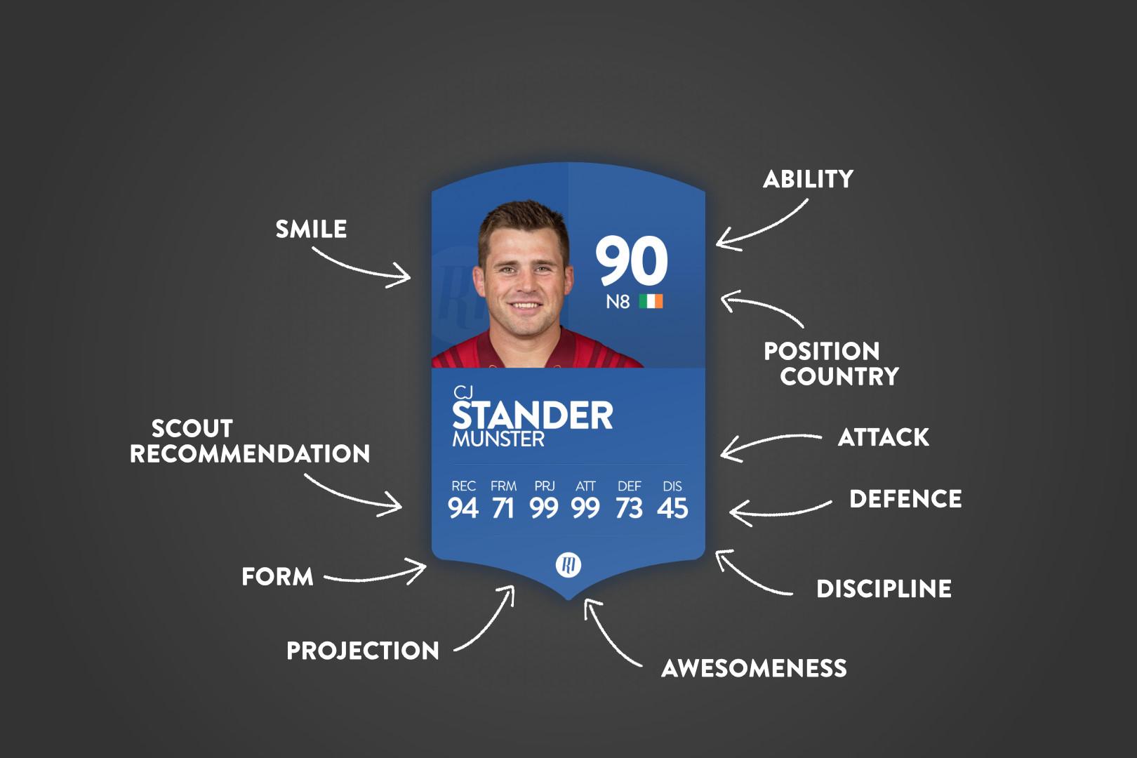 Spotlight: CJ Stander