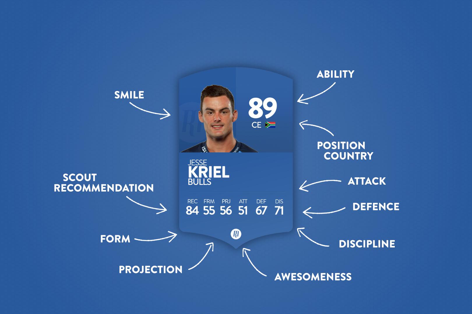 Spotlight: Jesse Kriel