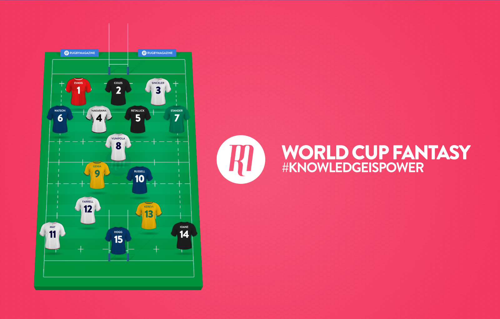 Rugby World Cup Fantasy